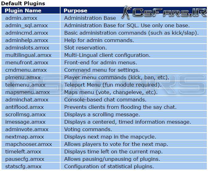 plugins-cs16